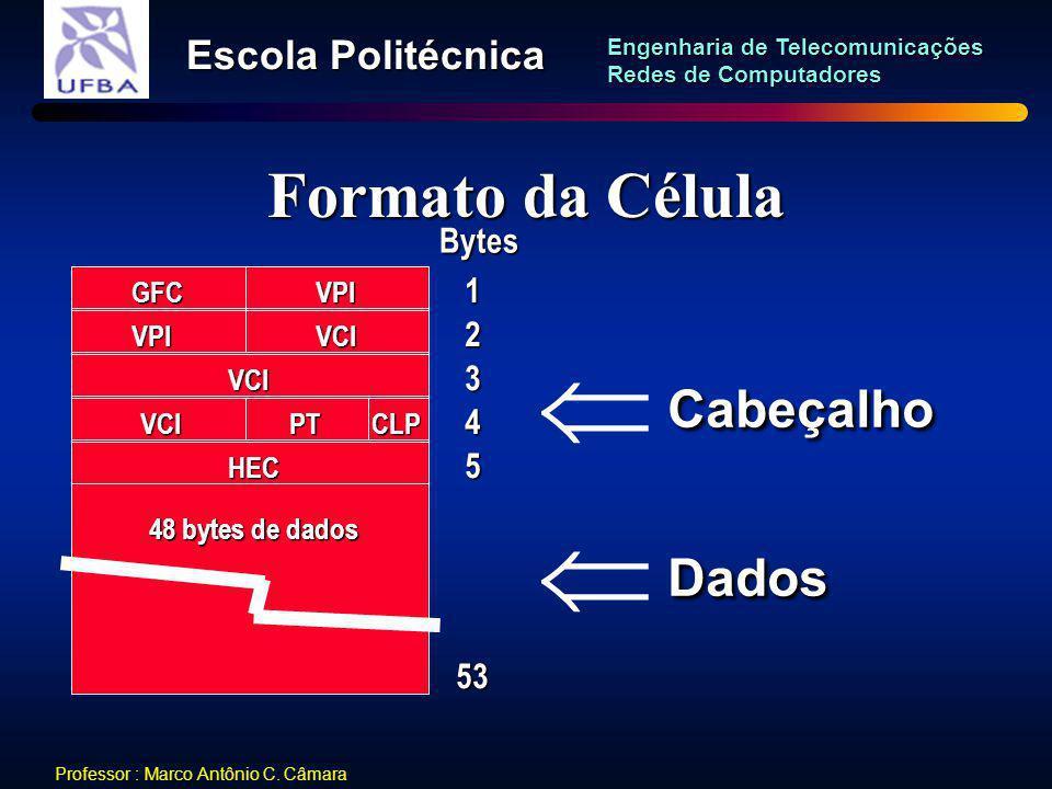  Cabeçalho  Dados Formato da Célula Bytes 1 2 3 4 5 53 GFC VPI VPI