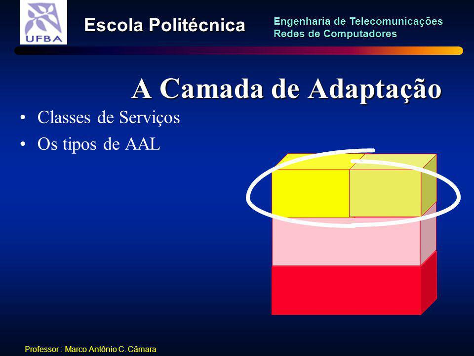 A Camada de Adaptação Classes de Serviços Os tipos de AAL