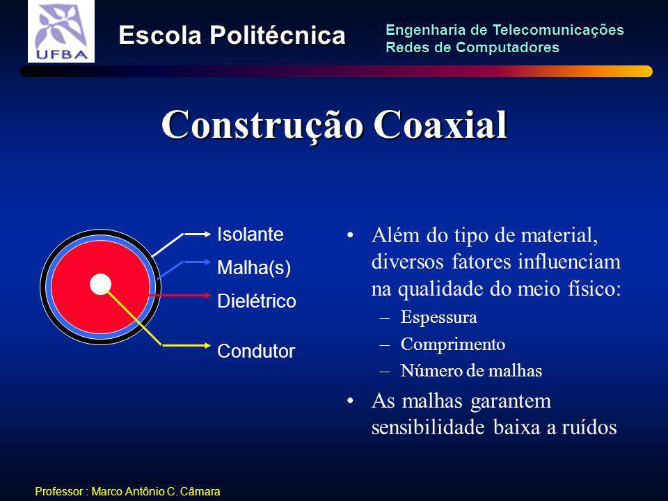 Construção Coaxial Isolante. Além do tipo de material, diversos fatores influenciam na qualidade do meio físico: