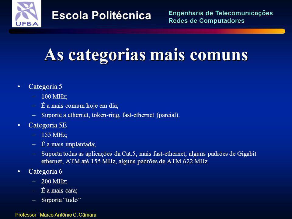 As categorias mais comuns