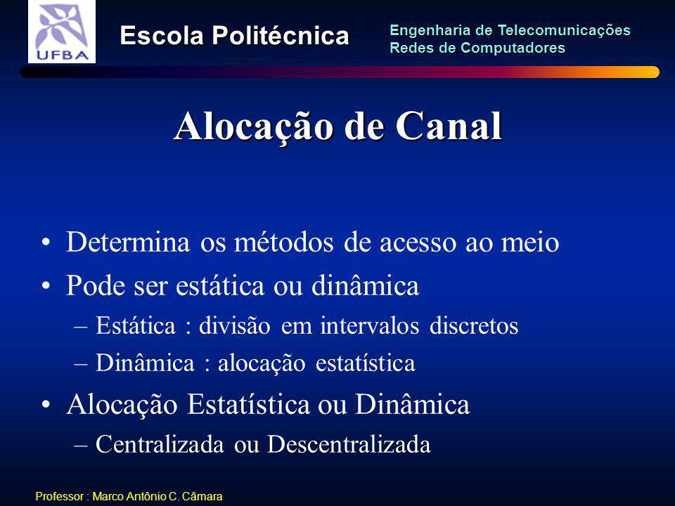 Alocação de Canal Determina os métodos de acesso ao meio