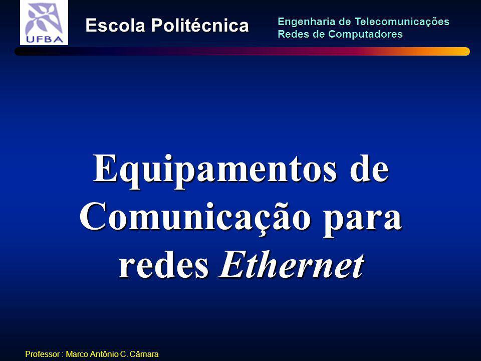 Equipamentos de Comunicação para redes Ethernet