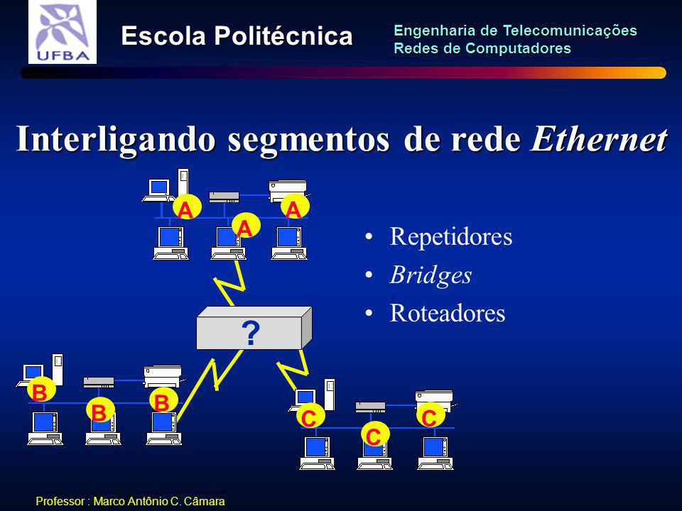 Interligando segmentos de rede Ethernet