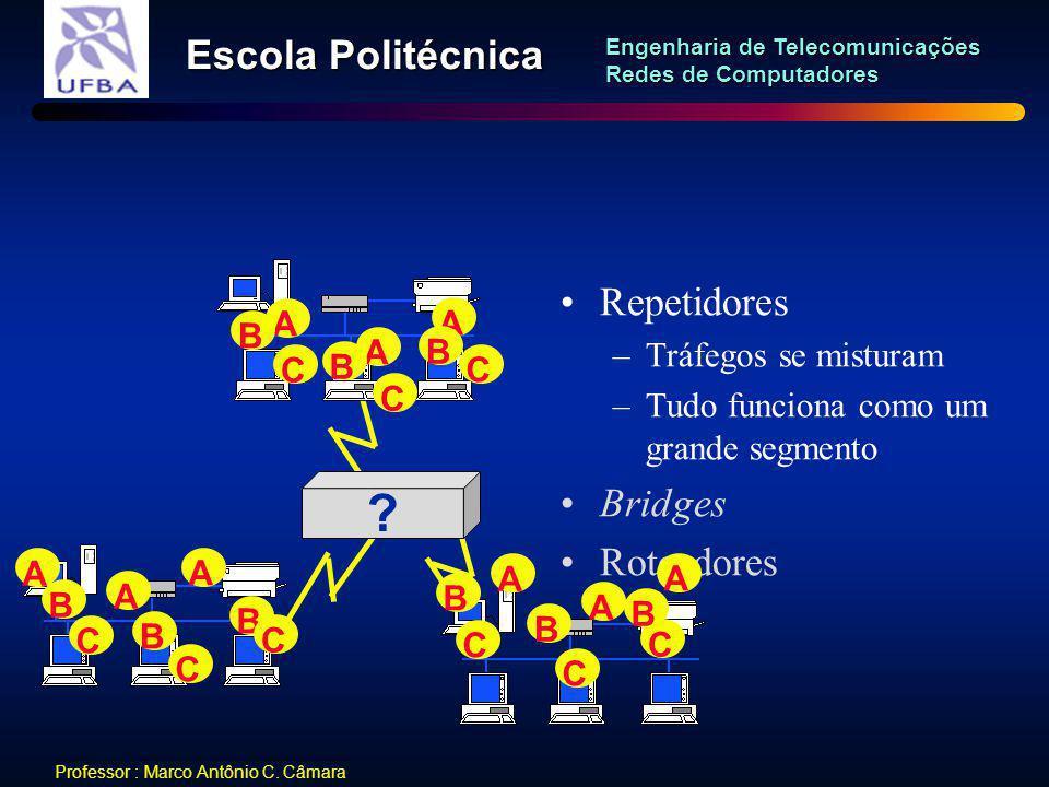 Repetidores Bridges Roteadores Tráfegos se misturam
