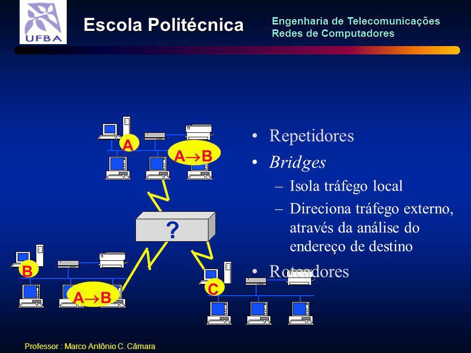 Repetidores Bridges Roteadores A AB Isola tráfego local