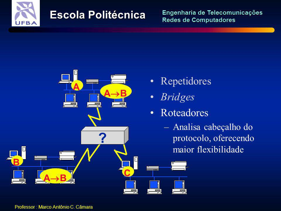 Repetidores Bridges Roteadores A AB