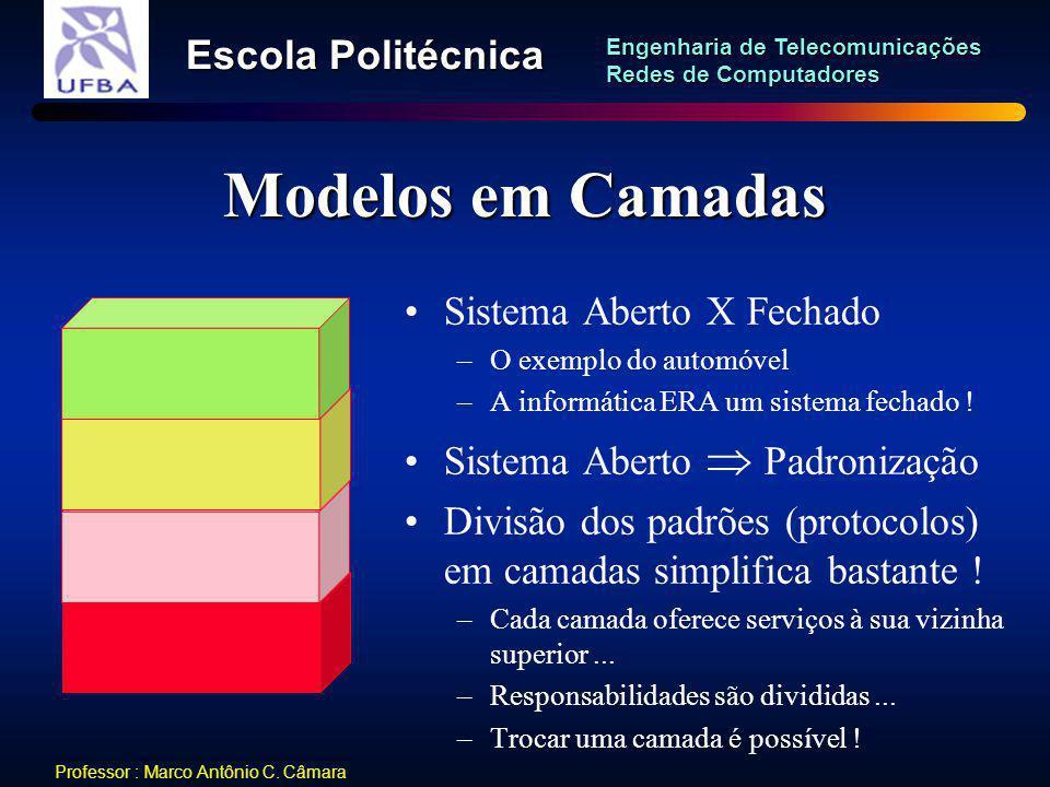 Modelos em Camadas Sistema Aberto X Fechado