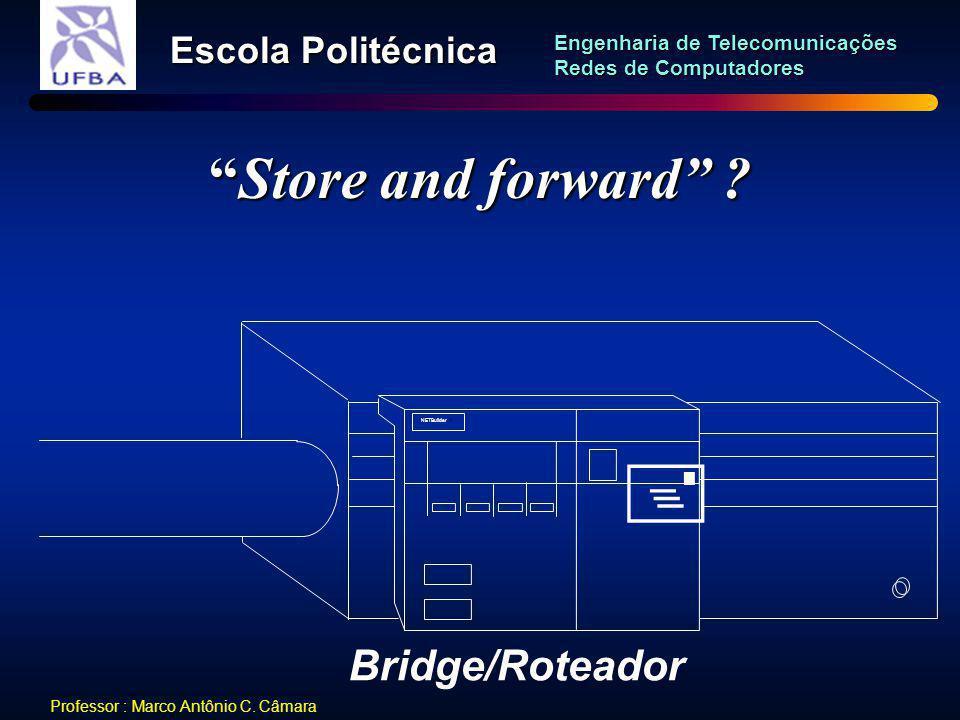 Store and forward NETBuilder II  Bridge/Roteador