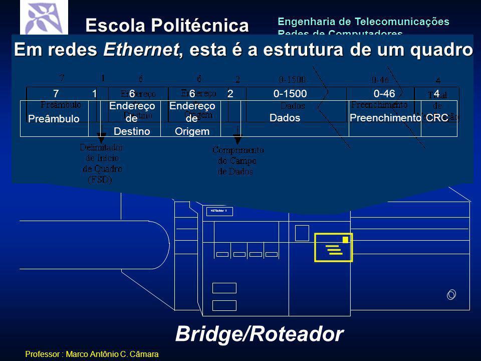  Store and forward Bridge/Roteador