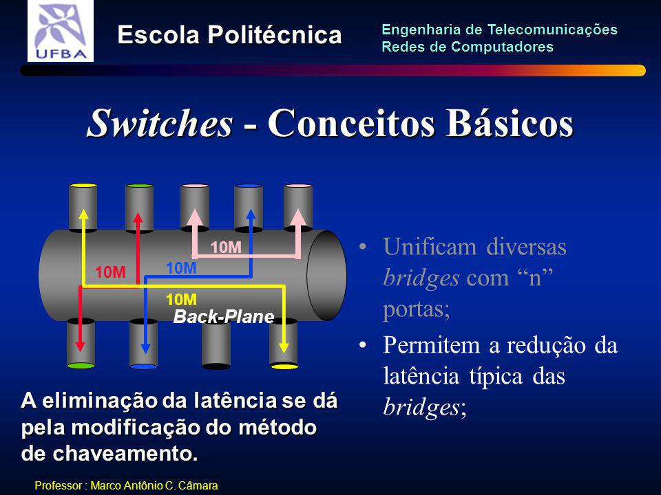 Switches - Conceitos Básicos