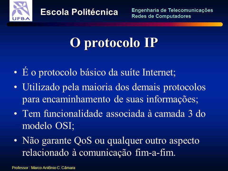 O protocolo IP É o protocolo básico da suíte Internet;