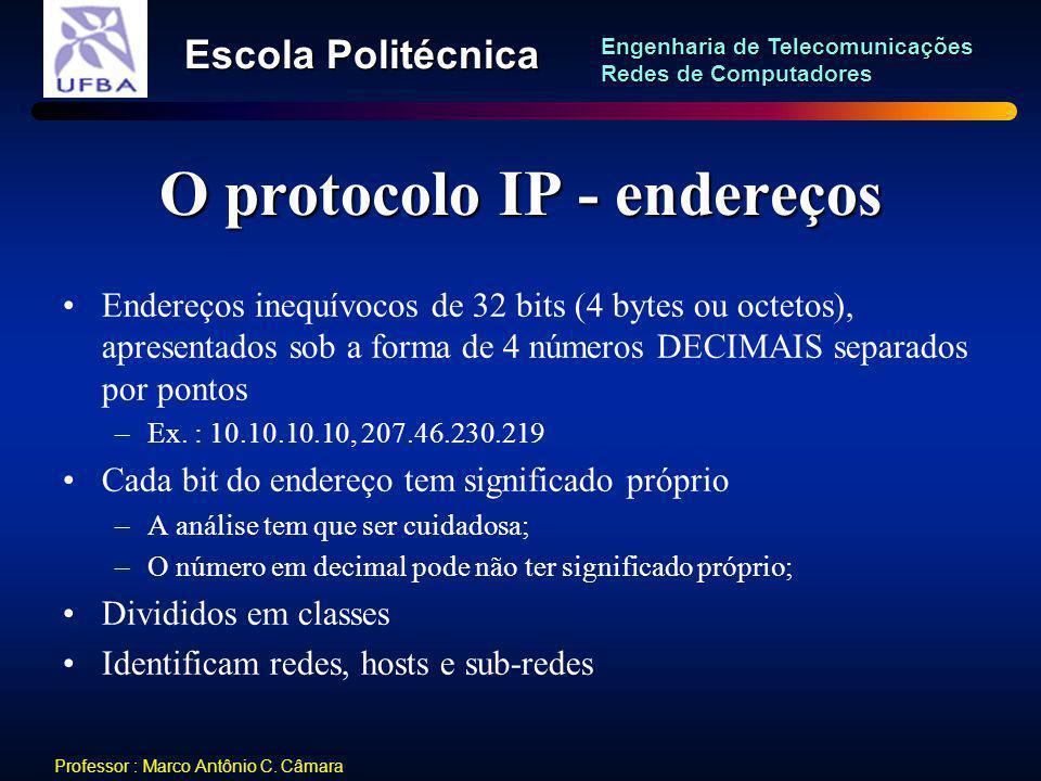 O protocolo IP - endereços