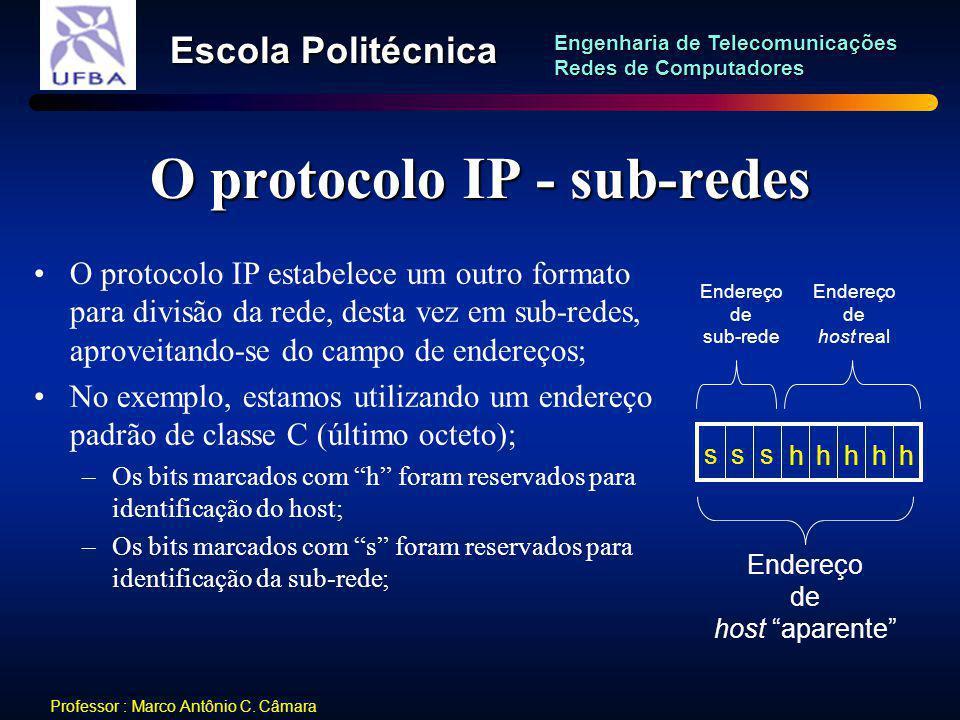 O protocolo IP - sub-redes
