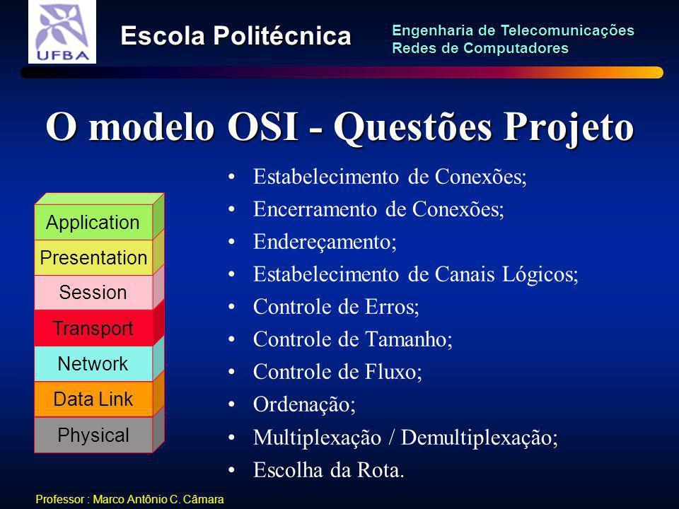 O modelo OSI - Questões Projeto