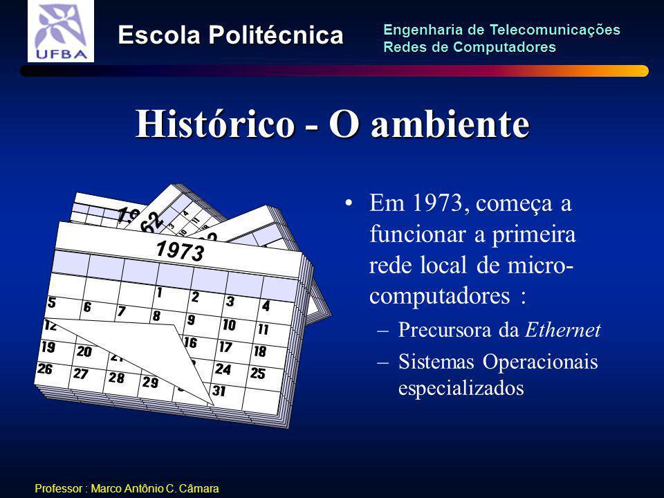 Histórico - O ambiente 1962. 1973. Em 1973, começa a funcionar a primeira rede local de micro-computadores :
