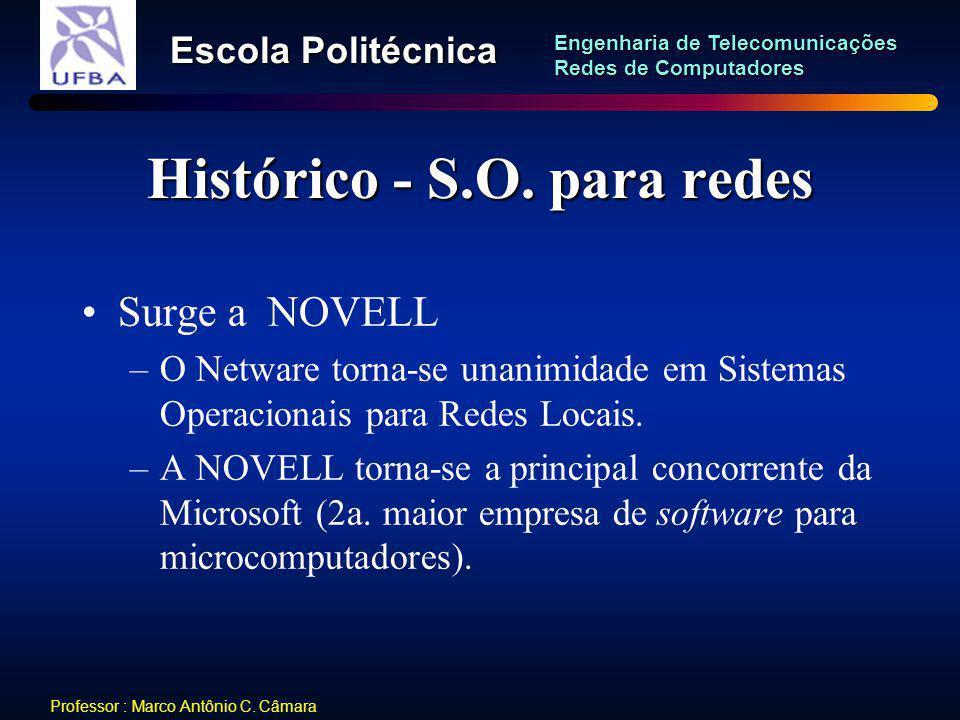 Histórico - S.O. para redes