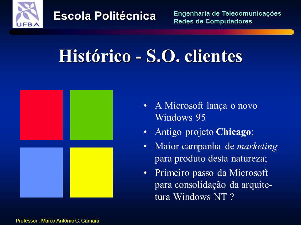 Histórico - S.O. clientes