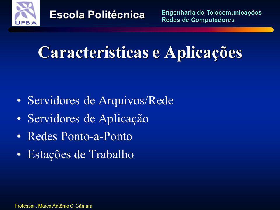 Características e Aplicações