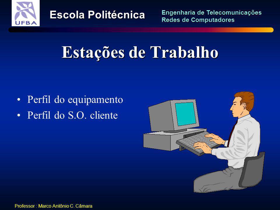 Estações de Trabalho Perfil do equipamento Perfil do S.O. cliente