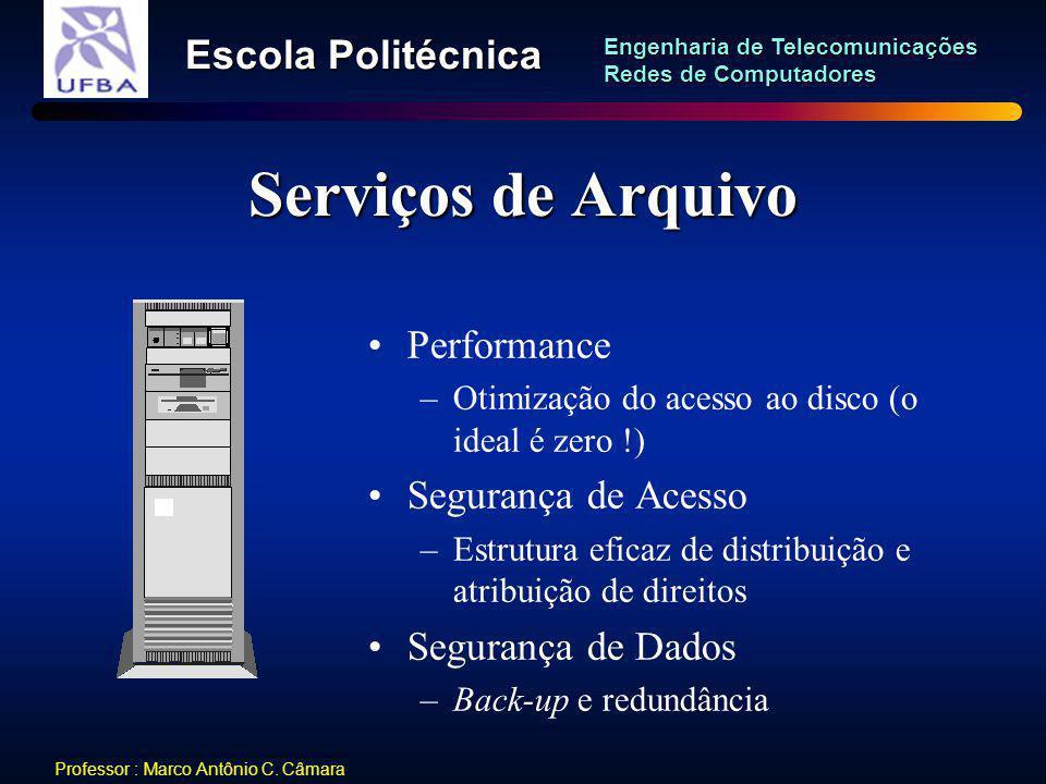 Serviços de Arquivo Performance Segurança de Acesso Segurança de Dados