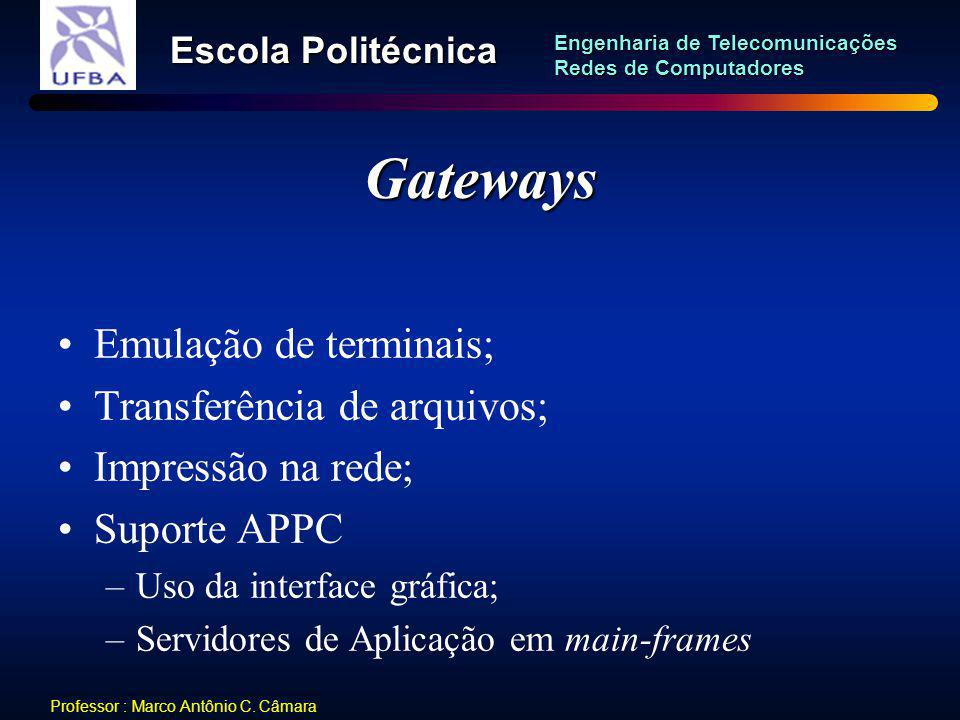 Gateways Emulação de terminais; Transferência de arquivos;