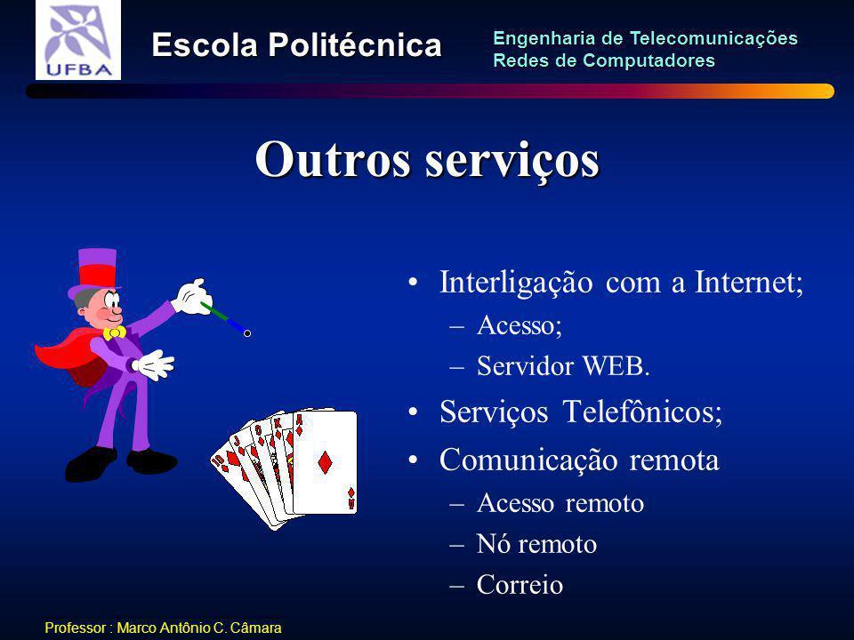 Outros serviços Interligação com a Internet; Serviços Telefônicos;