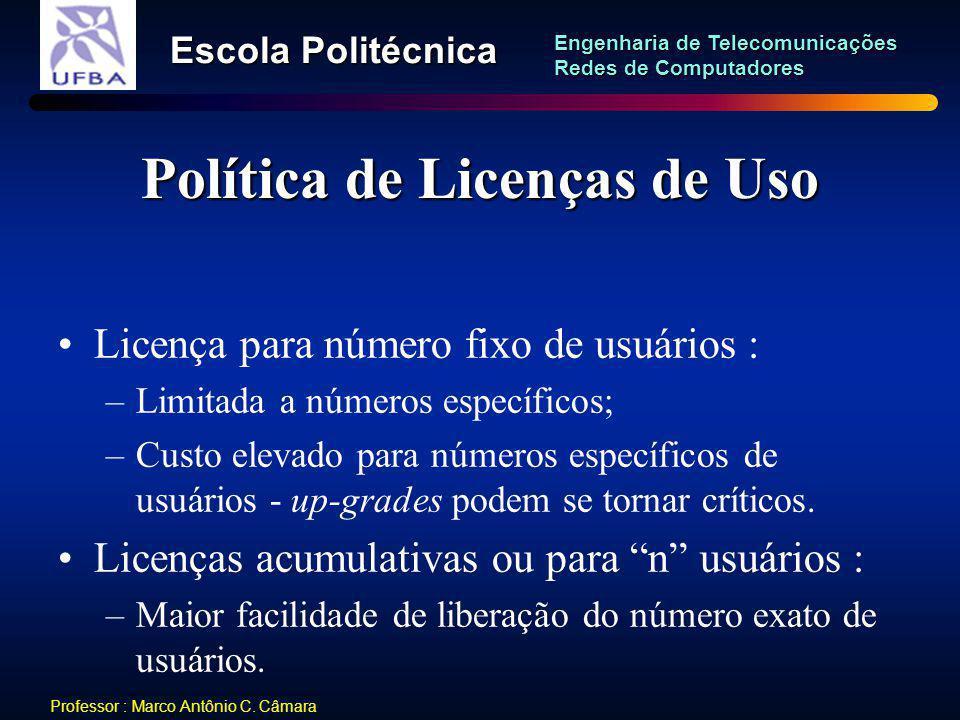 Política de Licenças de Uso