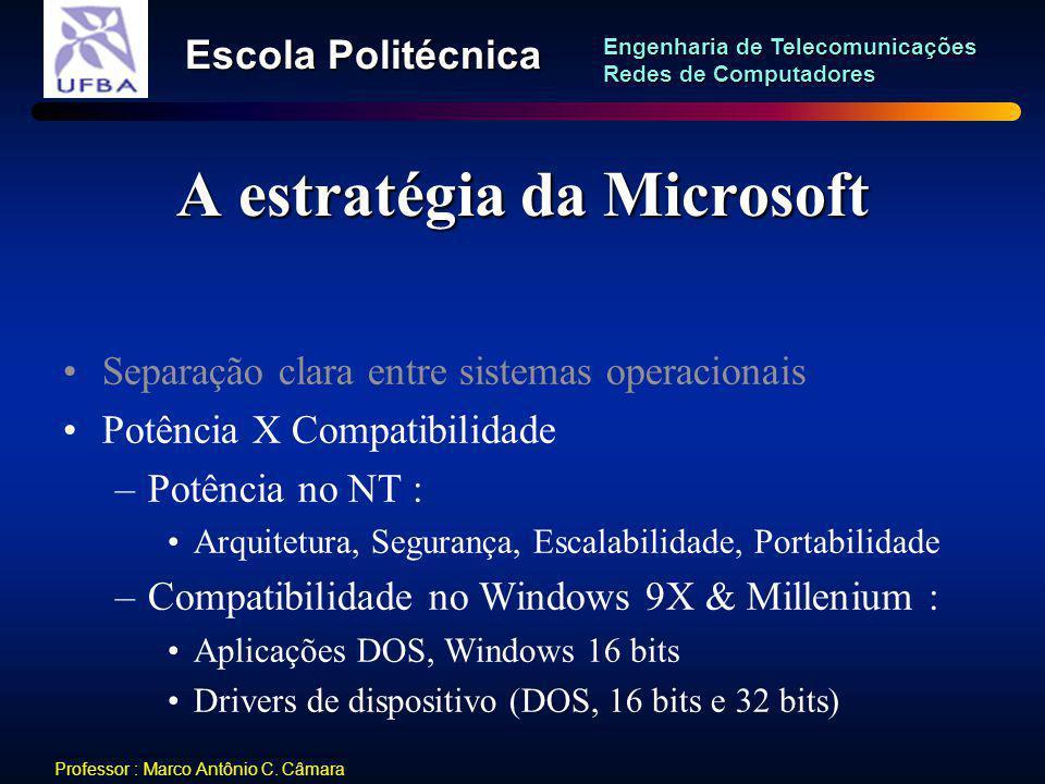 A estratégia da Microsoft