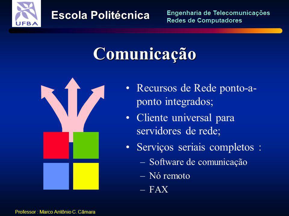 Comunicação Recursos de Rede ponto-a-ponto integrados;
