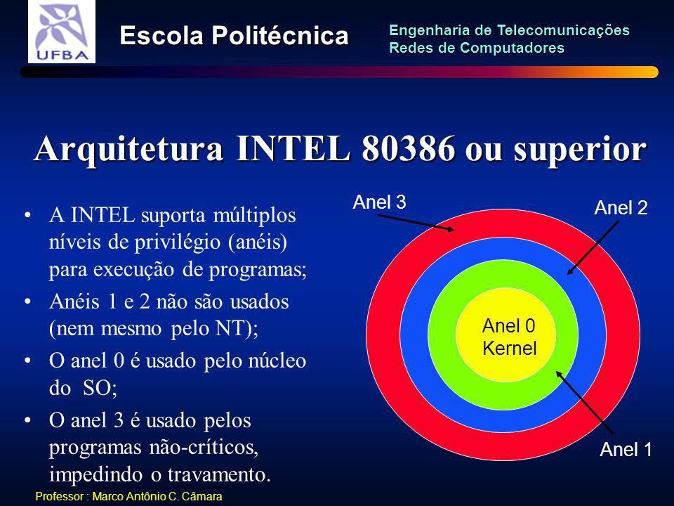 Arquitetura INTEL 80386 ou superior
