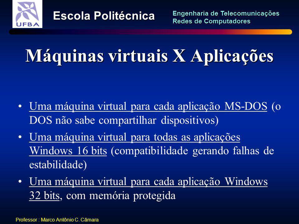 Máquinas virtuais X Aplicações