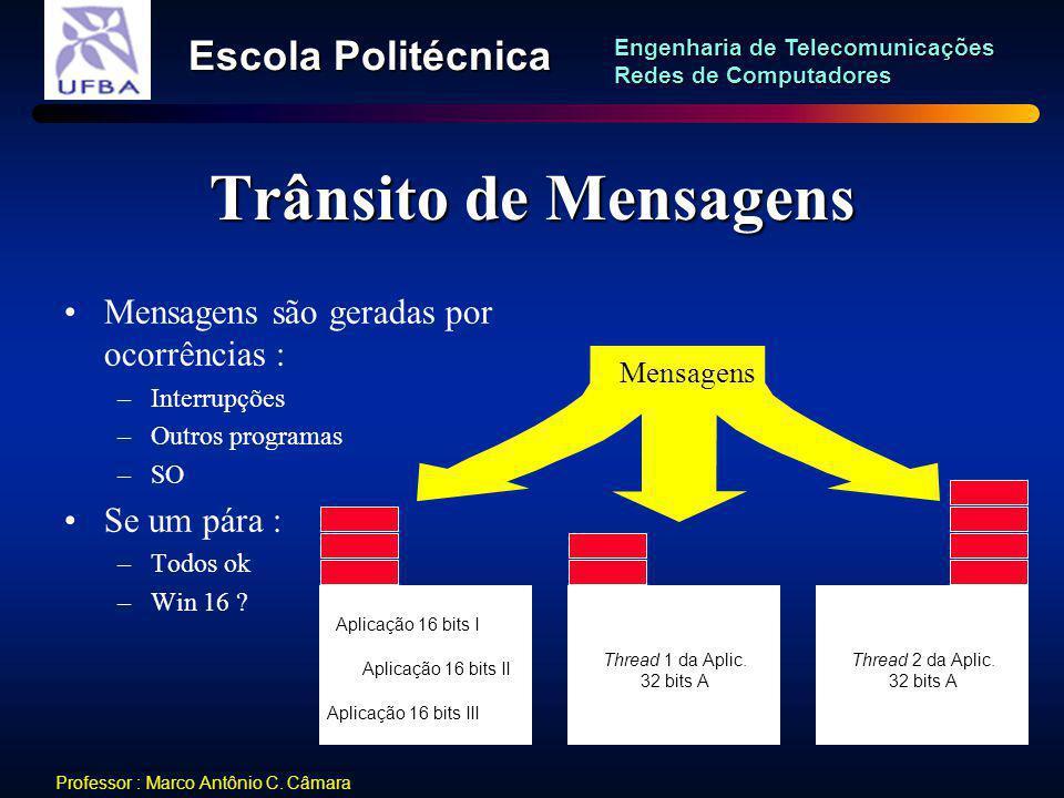 Trânsito de Mensagens Mensagens são geradas por ocorrências :