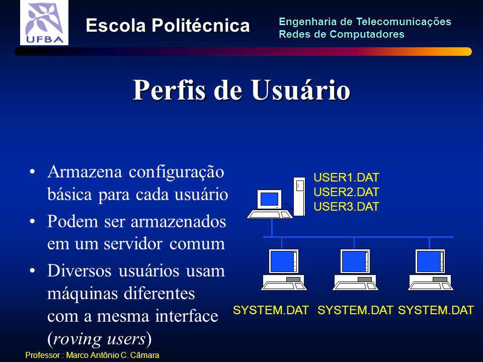 Perfis de Usuário Armazena configuração básica para cada usuário