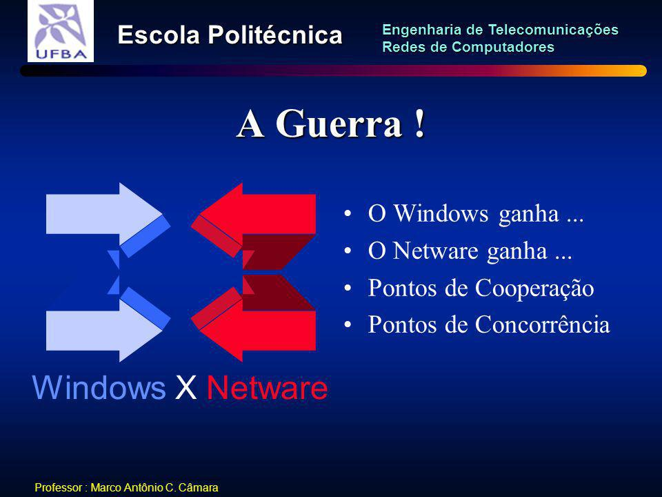 A Guerra ! Windows X Netware O Windows ganha ... O Netware ganha ...