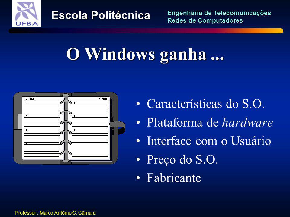 O Windows ganha ... Características do S.O. Plataforma de hardware