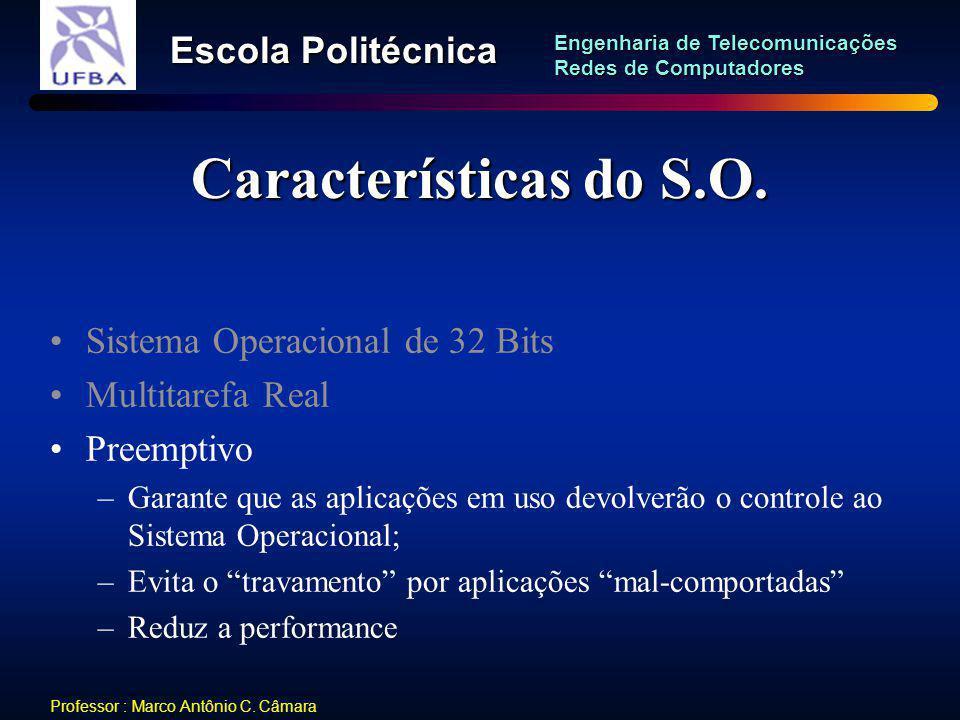 Características do S.O. Sistema Operacional de 32 Bits