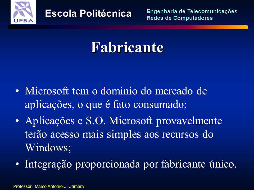 Fabricante Microsoft tem o domínio do mercado de aplicações, o que é fato consumado;