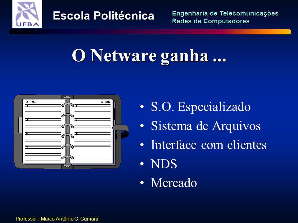 O Netware ganha ... S.O. Especializado Sistema de Arquivos