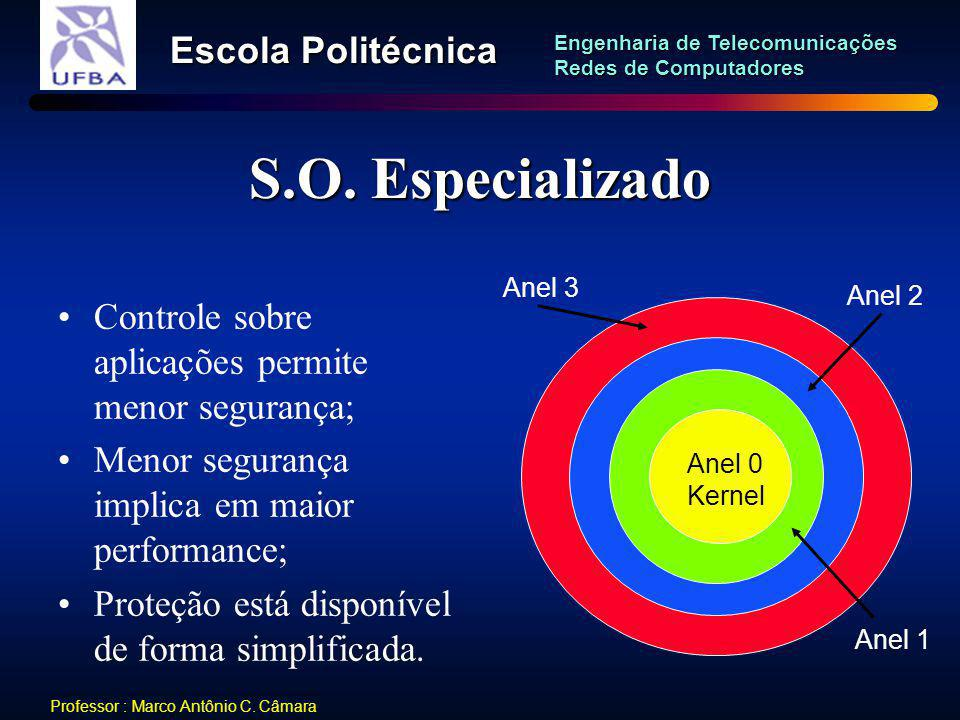 S.O. Especializado Controle sobre aplicações permite menor segurança;