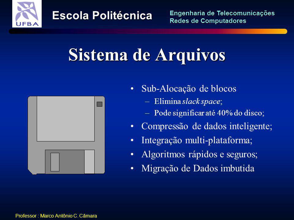 Sistema de Arquivos Sub-Alocação de blocos
