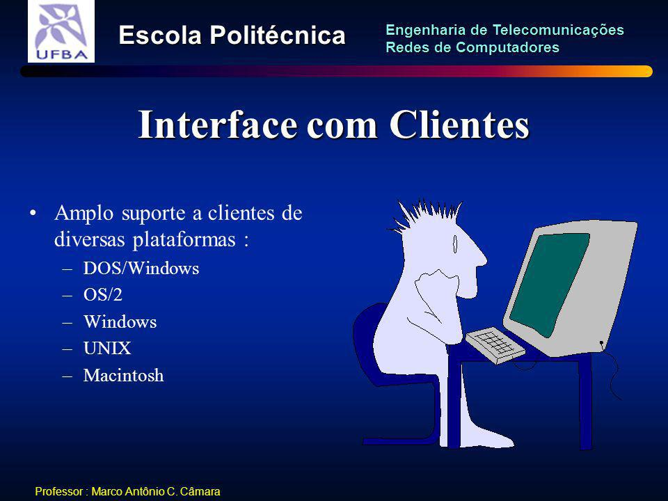 Interface com Clientes