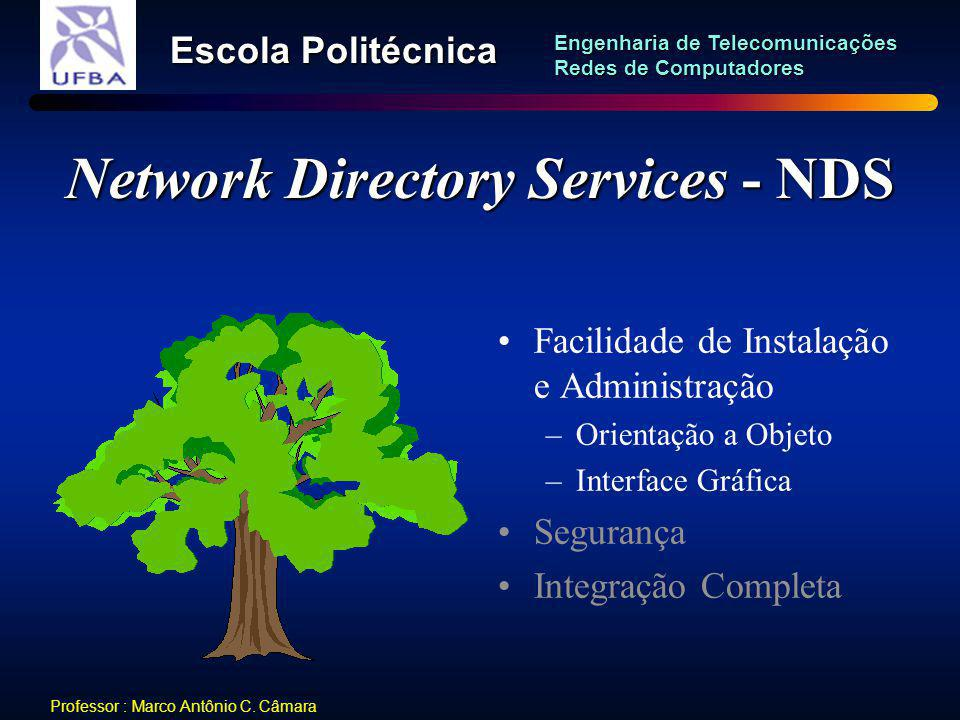 Network Directory Services - NDS