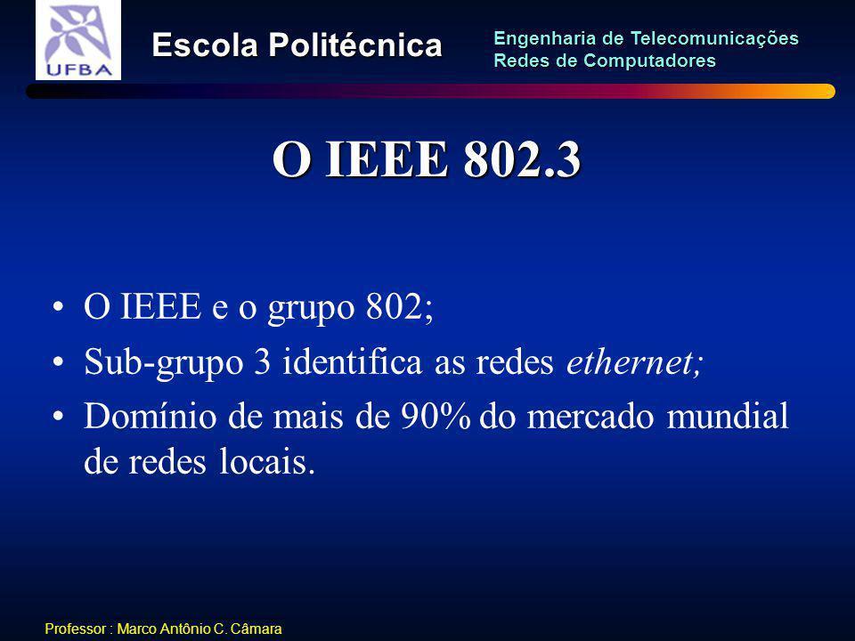O IEEE 802.3 O IEEE e o grupo 802; Sub-grupo 3 identifica as redes ethernet; Domínio de mais de 90% do mercado mundial de redes locais.