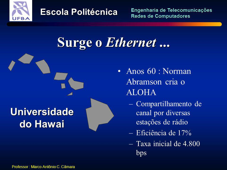 Surge o Ethernet ... Universidade do Hawai
