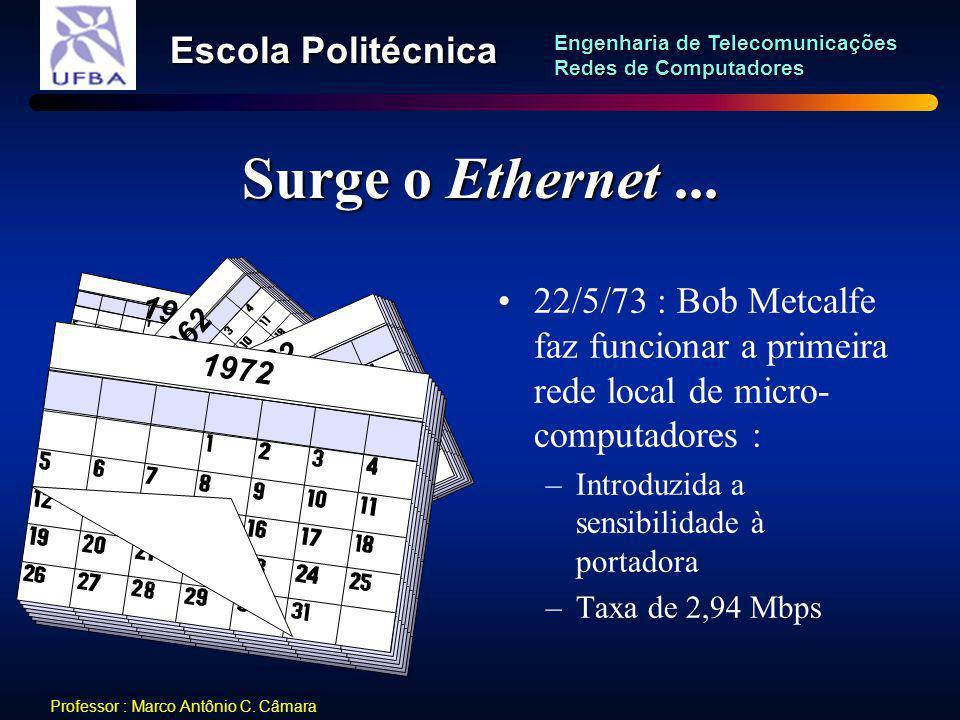Surge o Ethernet ... 1962. 1962. 22/5/73 : Bob Metcalfe faz funcionar a primeira rede local de micro-computadores :
