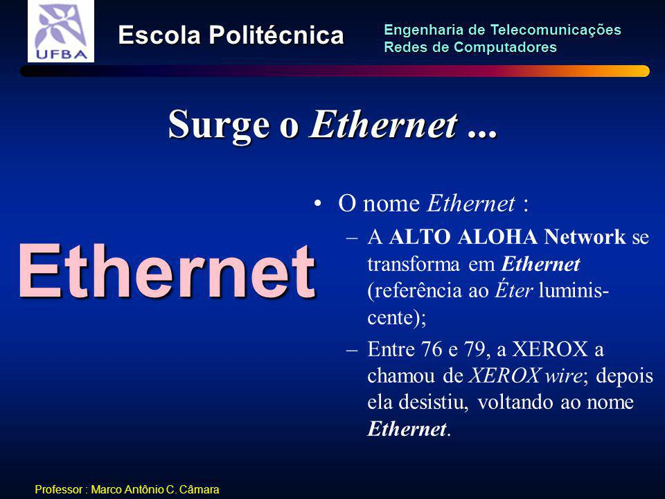 Ethernet Surge o Ethernet ... O nome Ethernet :