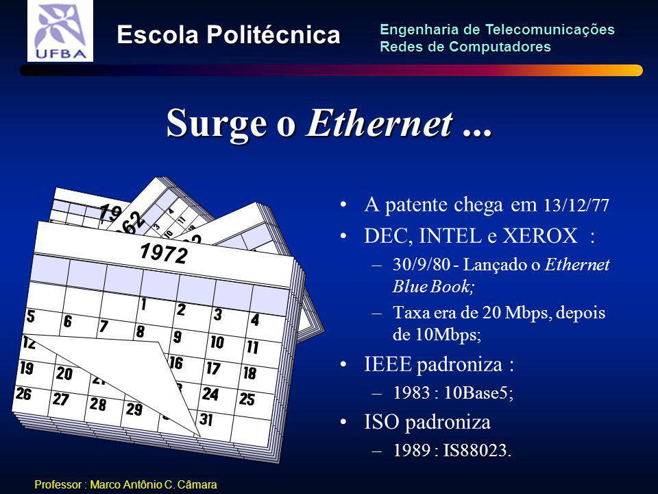 Surge o Ethernet ... A patente chega em 13/12/77 1962