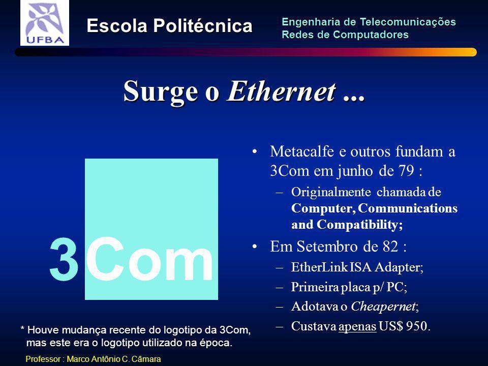 Surge o Ethernet ... Metacalfe e outros fundam a 3Com em junho de 79 : Originalmente chamada de Computer, Communications and Compatibility;