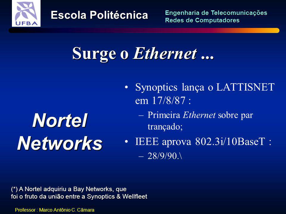 Nortel Networks Surge o Ethernet ...