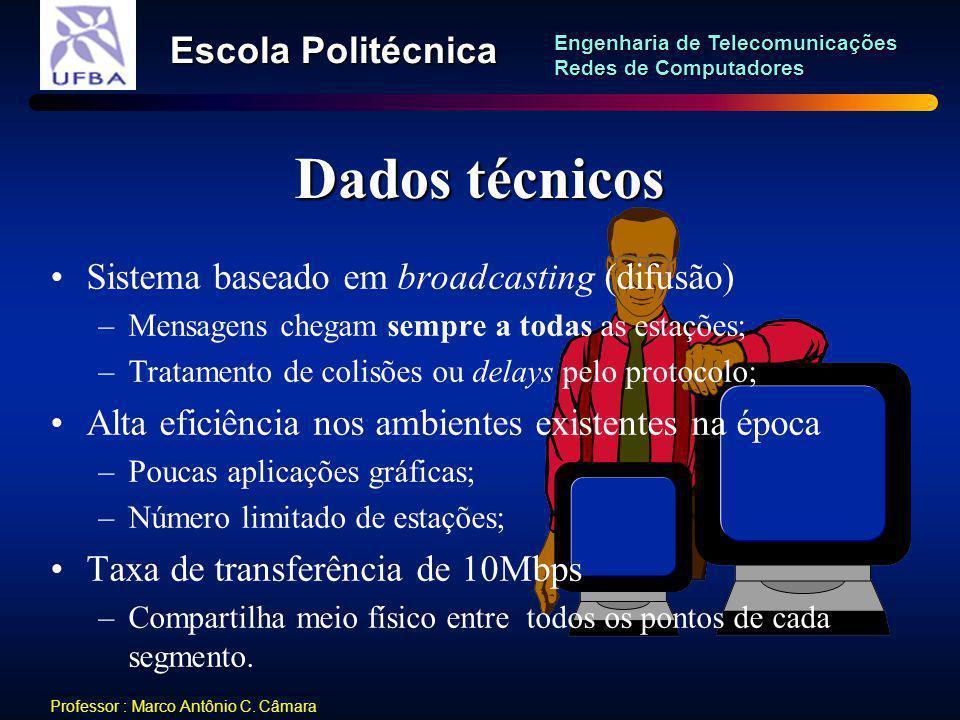 Dados técnicos Sistema baseado em broadcasting (difusão)